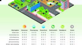 infographic_bedrijventerreinen_def